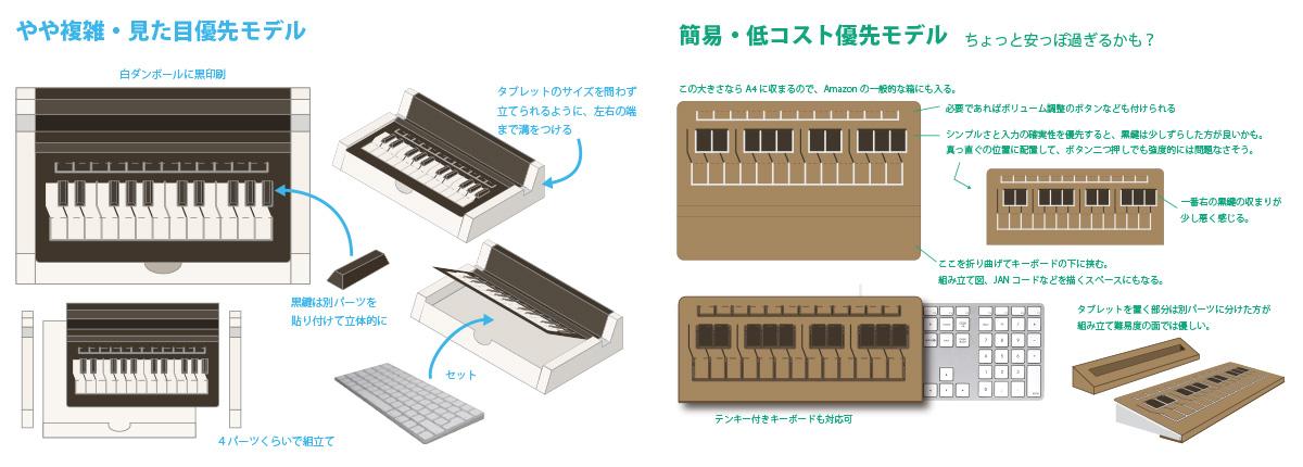 初期デザイン案